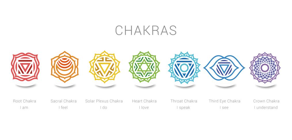 Chakra-Points