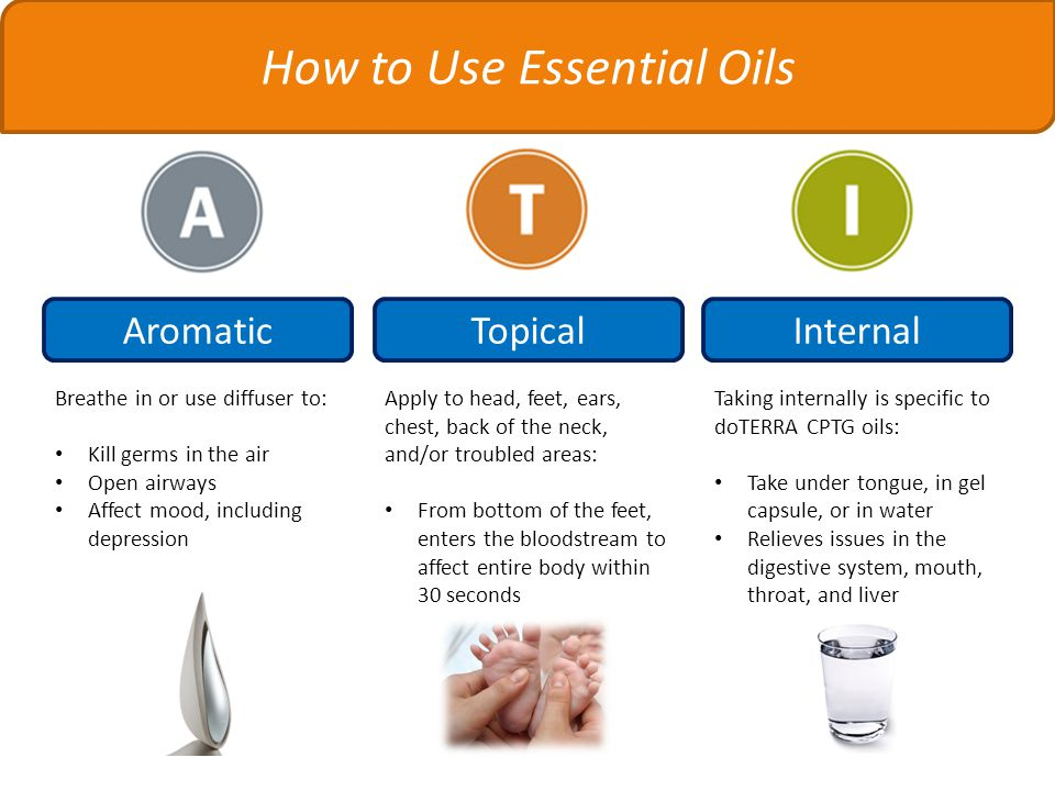 Aromatic. Topical. Internal. Breathe in or use diffuser to: Kill germs in the air. Open airways. Affect mood, including depression. Apply to head, feet, ears, chest, back of the neck, and/or troubled areas: From bottom of the feet, enters the bloodstream to affect entire body within 30 seconds. Taking internally is specific to doTERRA CPTG oils: Take under tongue, in gel capsule, or in water. Relieves issues in the digestive system, mouth, throat, and liver.