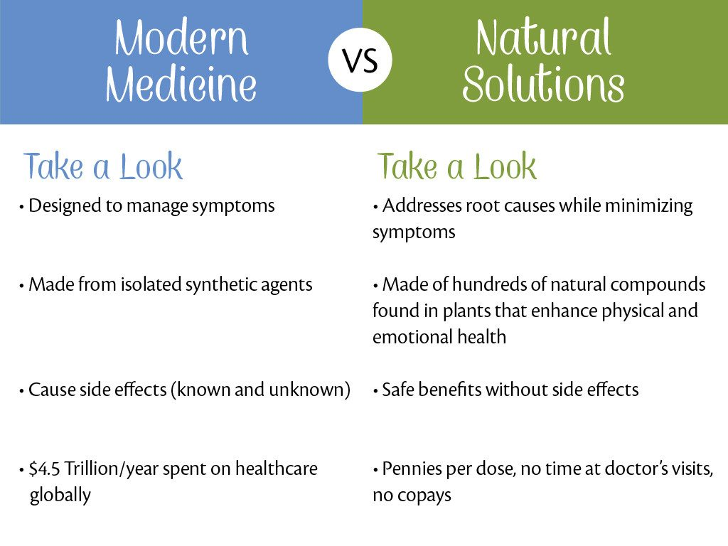 Modern_Medicine_vs._Natural_Solutions